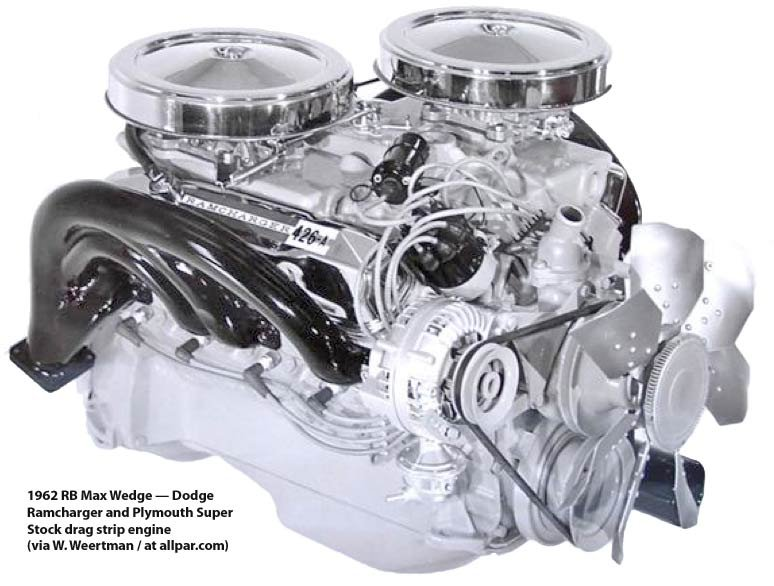 Max Wedge engine