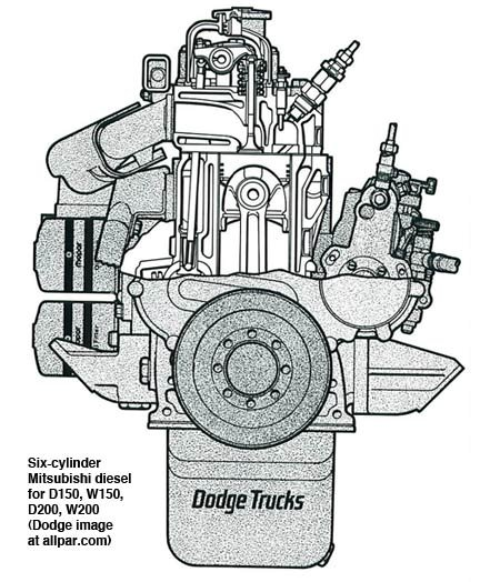 Diesel engines used by Ram, Chrysler, Dodge, Jeep, and DeSoto