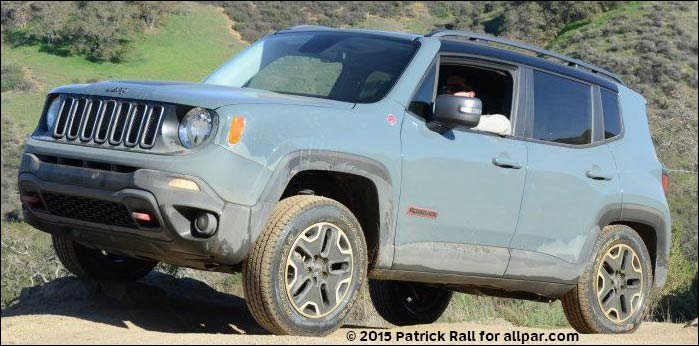 Jeep Renegade in mud