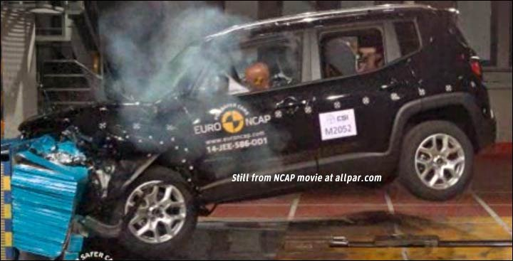 Jeep Renegade safety test