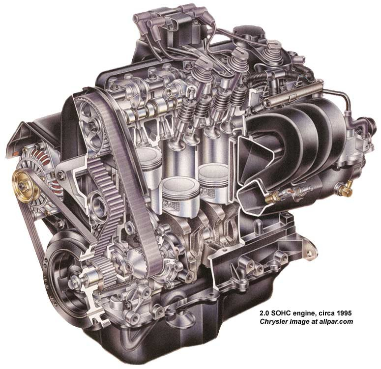 dodge 2 0 dohc engine diagram wiring diagram u2022 rh championapp co Dodge Caliber Engine Diagram Diagram for 07 Dodge Caliber Parts