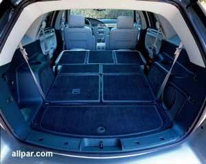 Chrysler pacifica hp