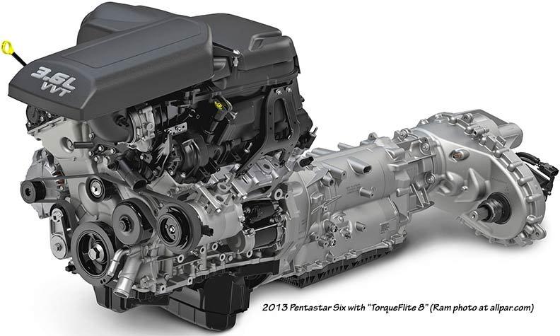 20132016 Dodge Ram 1500 Engine Transmission And Axles Powertrain