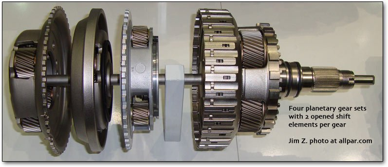 ZF 8-speed planetary gear sets