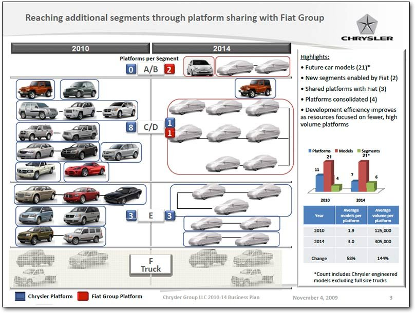 fiat the by alliance and jumpee study for copy leadership global tichanun of case opening chrysler on quest