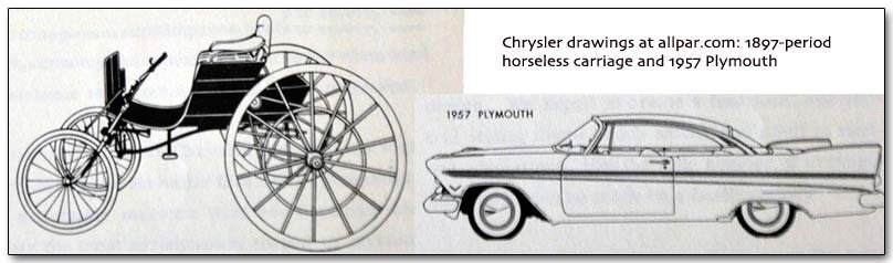 plymouth and horseless carriage
