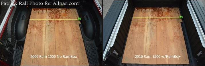 plywood comparison