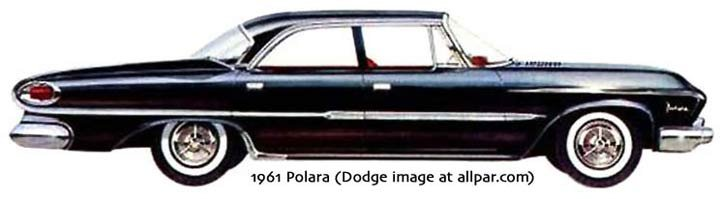 Dodge Polara cars