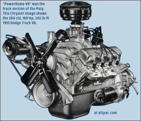 Polyspherical head engines
