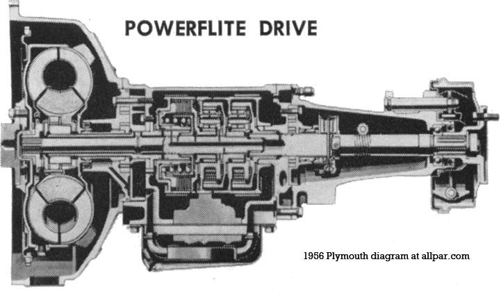 powerflite