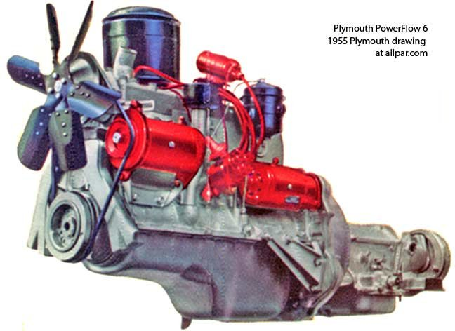 Flat Head Engines Plymouth Dodge Desoto Chrysler Six And