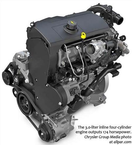 Fiat four cylinder diesel