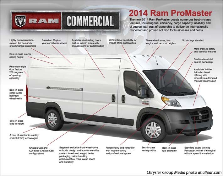 promaster specs ram promaster the big van based on the fiat ducato Dodge Ram 3500 Wiring Diagram at nearapp.co