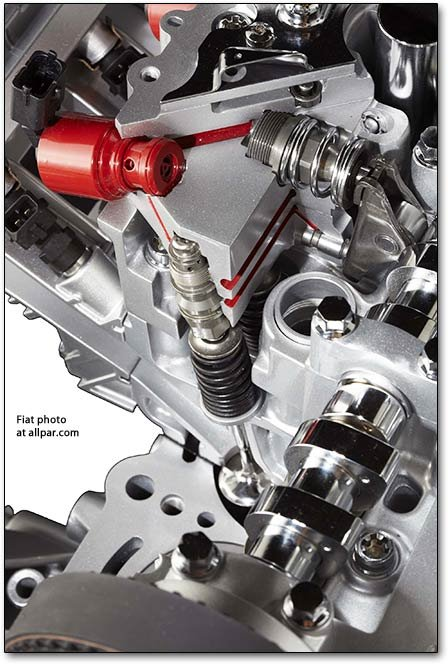 The Dodge Truck V10 Engine 19942003