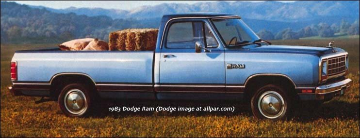 1983 Dodge Chrysler Plymouth Amc And Jeep Cars And Trucks