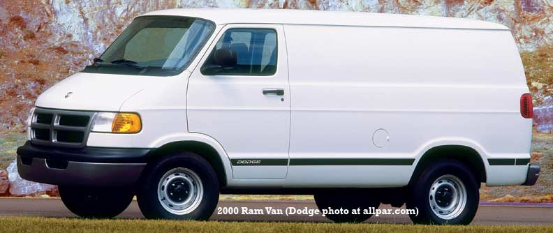 96 econoline fuse box get free image about wiring diagram