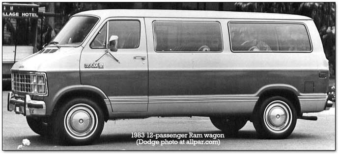 In 1984 The Mini Ram Van Was Dropped Its Name Moved To New Front Drive Minivan It Ed By A 101 Horse 2 Liter Engine