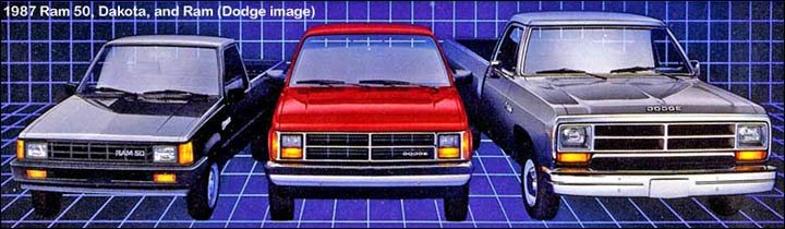 Enjoyable Dodge Dakota Mid Sized Pickup Trucks 1987 1996 Wiring Cloud Peadfoxcilixyz