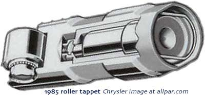 roller tappets