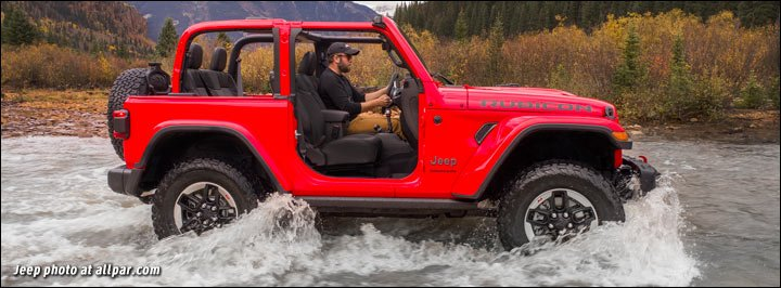 News 2018 Jeep Wrangler Jl Many Improvements Same Look
