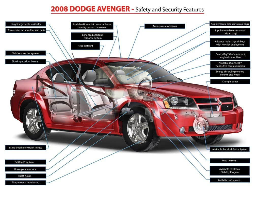 safety - dodge avenger cars