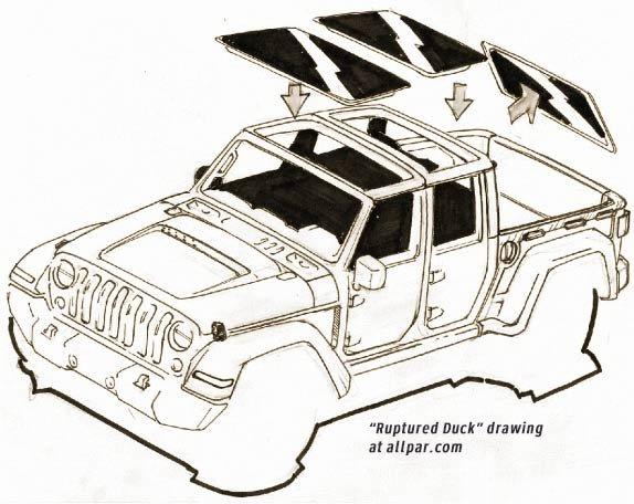 Jeep Scrambler JT - pickup