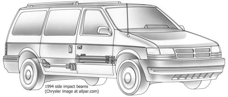 1991 1995 dodge caravan, plymouth voyager minivans