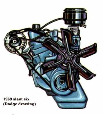 The Mopar slant six engines