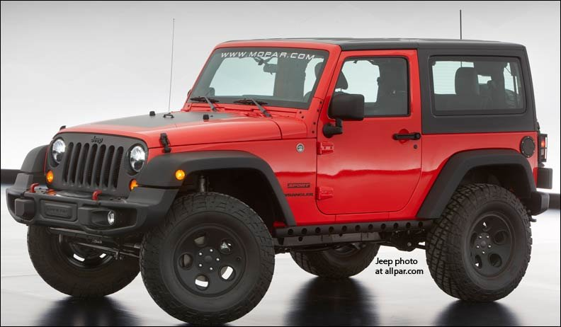 Jeep Wrangler Slim: weight reduction