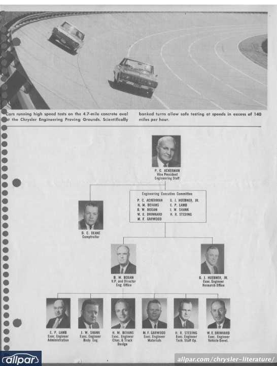 Dodge Challenger Rallye