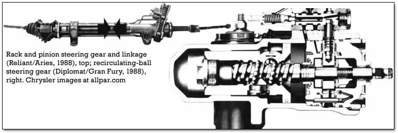 steering gear for 1988 cars