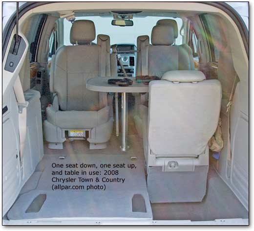 Chrysler Minivan Interior