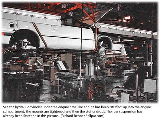 St. Louis Chrysler LeBaron assembly plant