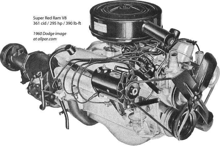 the mopar chrysler dodge plymouth b series v8 engines 350 super red ram