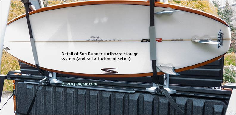 Ram Sun Runner surfboard mount