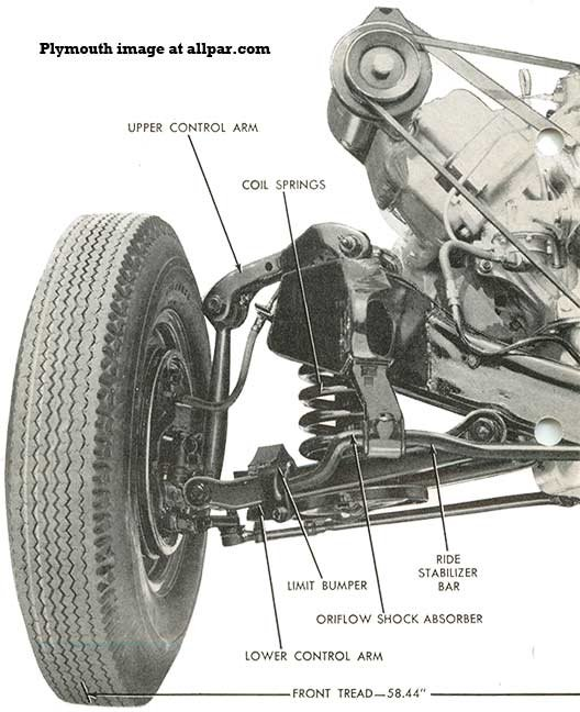 http://www.allpar.com/history/plymouth/1946-1959/photos/1956/suspension.jpg