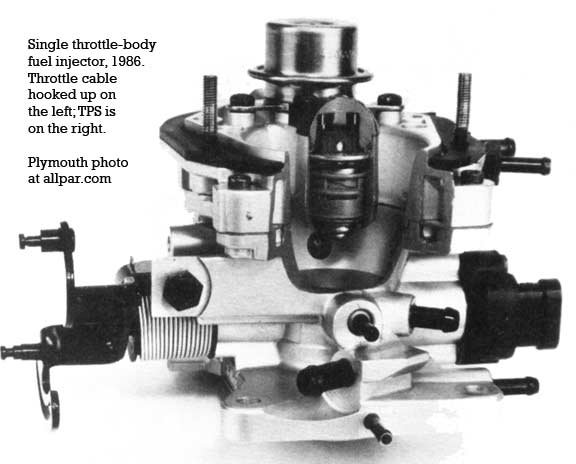TBI fuel injector