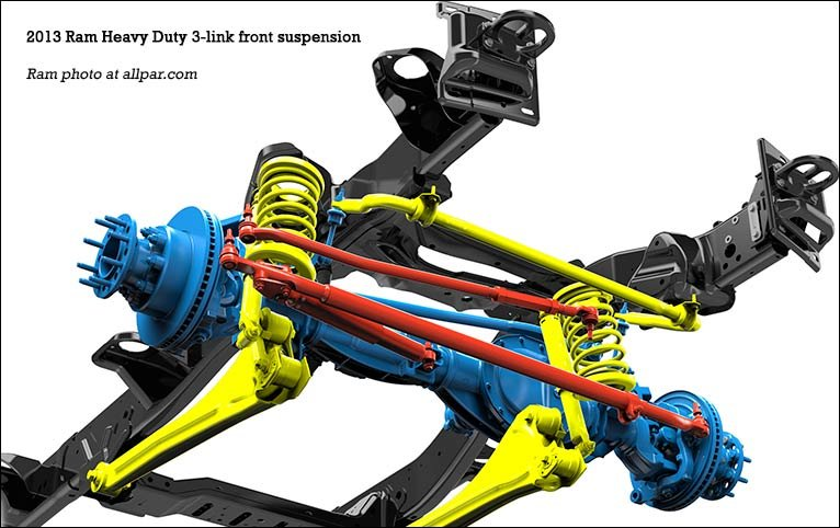 three link front suspension dodge ram front suspension diagram car autos gallery