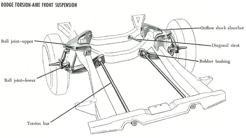 chrysler torsion bar car suspensions  1957