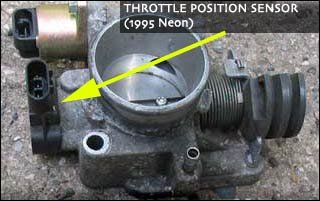 dodge caravan throttle position sensor location get free image about wiring diagram Cadillac Trunk 1962 Cadillac Dash
