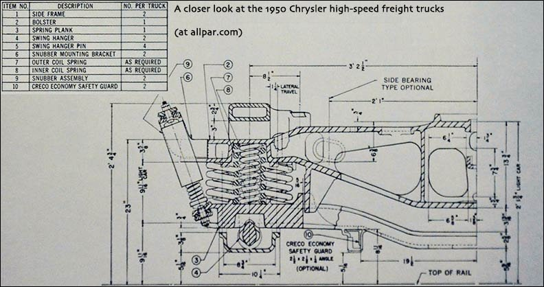 chrysler rail truck blueprint