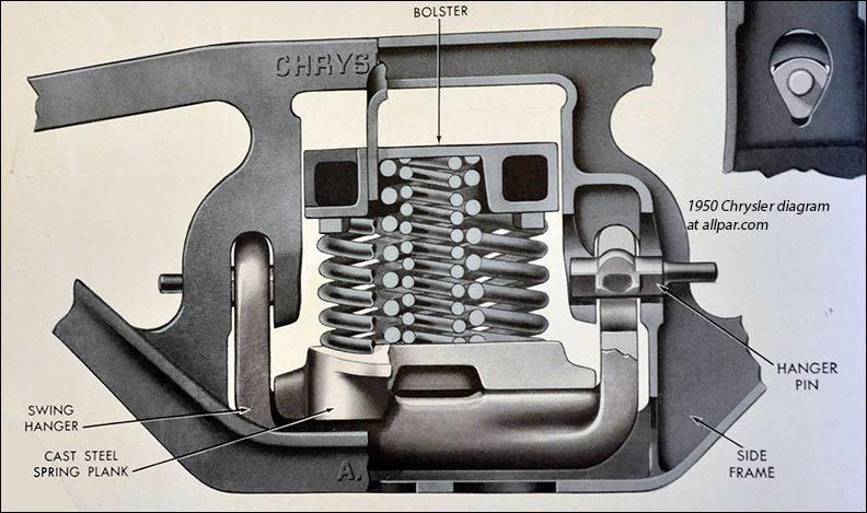Chrysler Railroad Cars  Or Mopar Freight Trucks