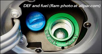 ram 1500 diesel gas mileage