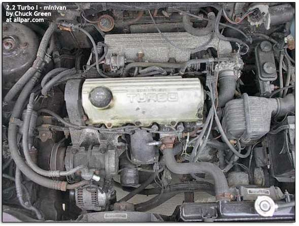 Chrysler Minivans Us Powertrains 1984 2003 Allpar Forums