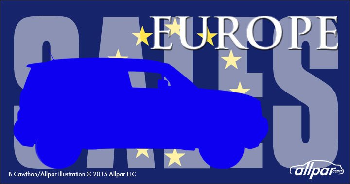 U.S. auto sales dive 37 percent: lowest since 1981