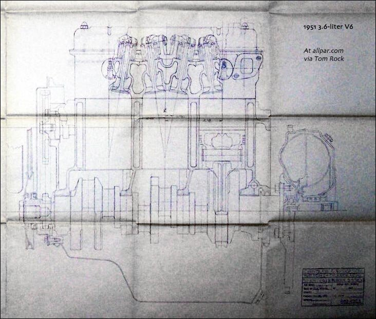 V6 diesel from VM Motori for Chrysler and Jeep cars