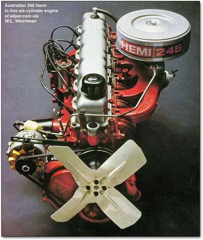 1989 Dodge Viper Prototype Concept Car