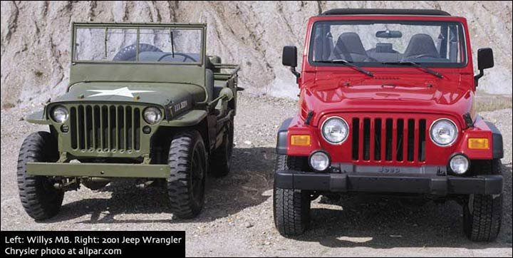 Jeep Ma And Mb Military Jeeps