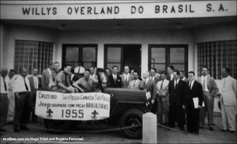 willys in brazil