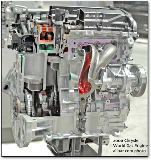 chrysler world engines